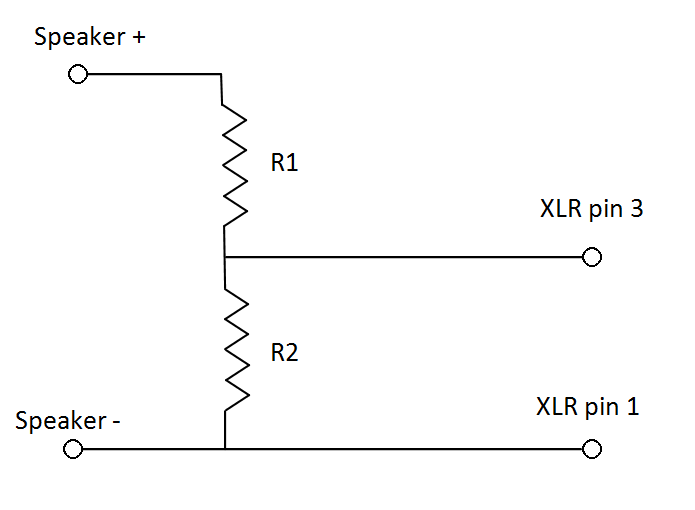 diy sub kick wij productions the schematic for an attenuator circuit is shown above i used a simple potential divider the values i chose for the resistors r1 and r2 are